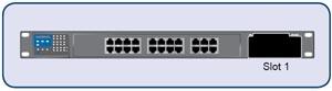 Серия MOXA IKS-6324 Gigabit Ethernet неуправляемые коммутаторы