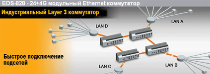 EDS-828 - 24+4G модульный Layer 3 Ethernet коммутатор