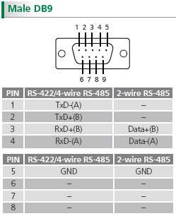 Uport Usb also Wirecross moreover  likewise Displayportaltmode furthermore Xfcta. on usb to rj45 pinout diagram