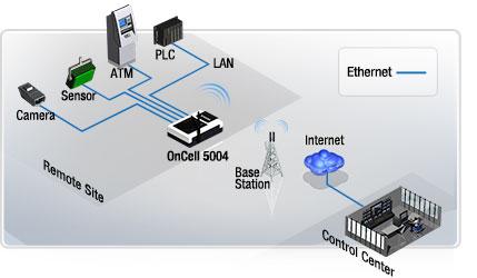 9 параметр тип соединения выбираем ipoe и ставим галочку разрешить